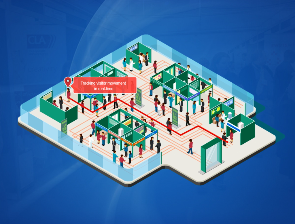 Eventplus : Real time visitor engagement